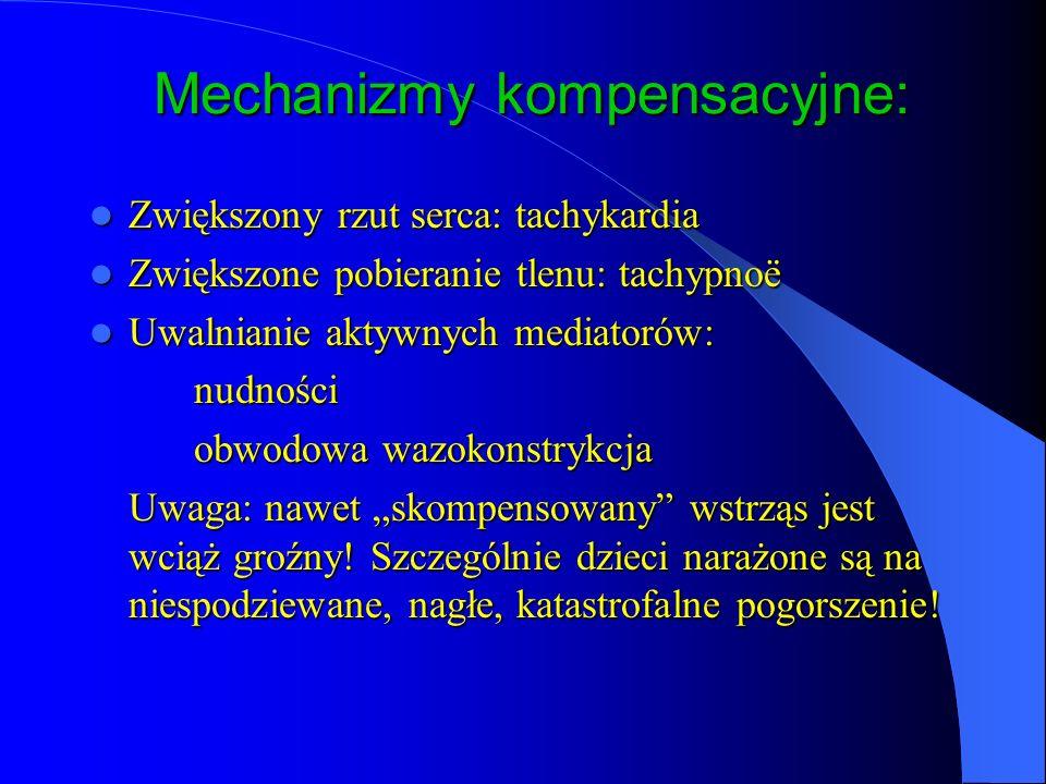 Mechanizmy kompensacyjne: Zwiększony rzut serca: tachykardia Zwiększony rzut serca: tachykardia Zwiększone pobieranie tlenu: tachypnoë Zwiększone pobieranie tlenu: tachypnoë Uwalnianie aktywnych mediatorów: Uwalnianie aktywnych mediatorów:nudności obwodowa wazokonstrykcja Uwaga: nawet skompensowany wstrząs jest wciąż groźny.