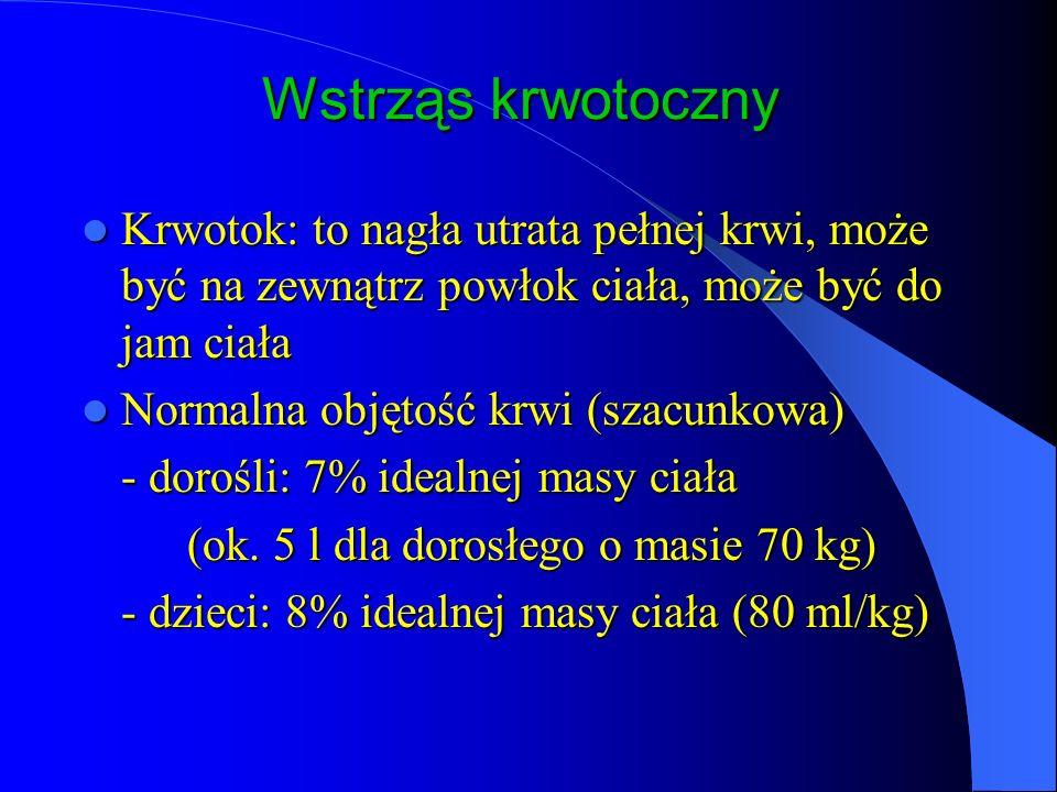 Wstrząs krwotoczny Krwotok: to nagła utrata pełnej krwi, może być na zewnątrz powłok ciała, może być do jam ciała Krwotok: to nagła utrata pełnej krwi, może być na zewnątrz powłok ciała, może być do jam ciała Normalna objętość krwi (szacunkowa) Normalna objętość krwi (szacunkowa) - dorośli: 7% idealnej masy ciała (ok.