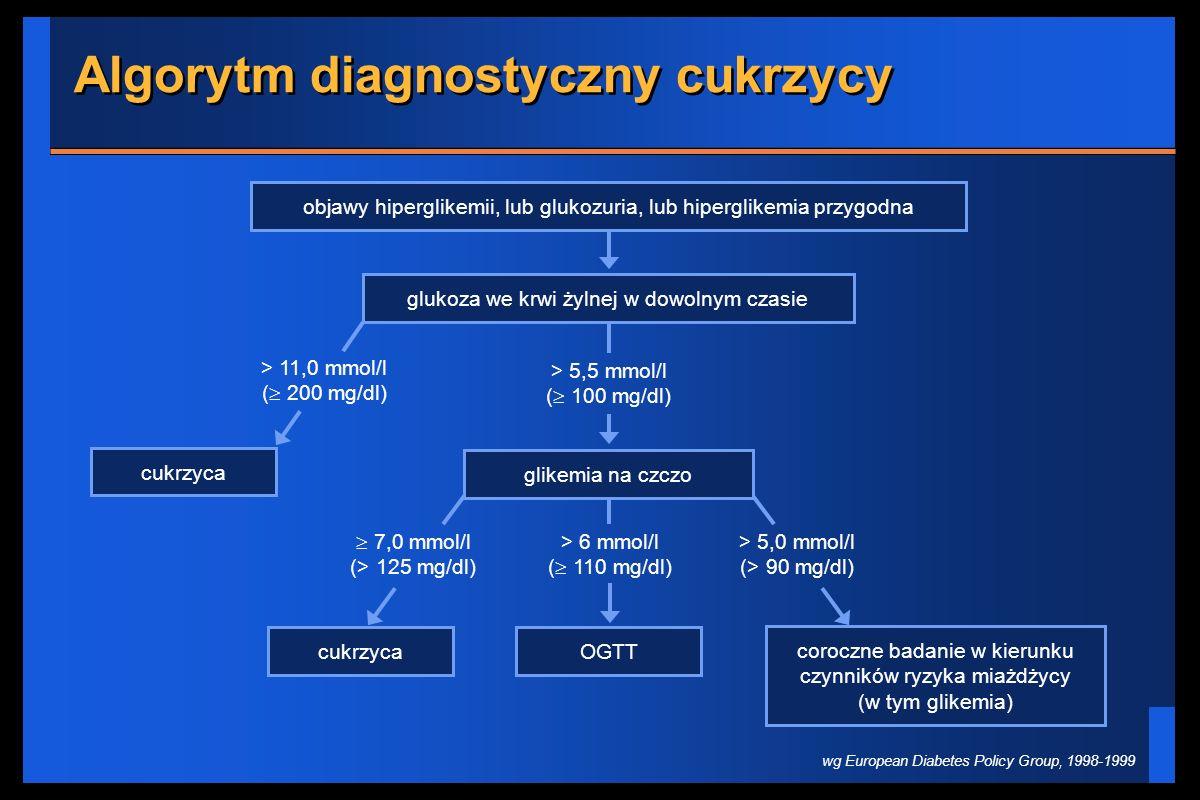 Algorytm diagnostyczny cukrzycy glukoza we krwi żylnej w dowolnym czasie objawy hiperglikemii, lub glukozuria, lub hiperglikemia przygodna glikemia na