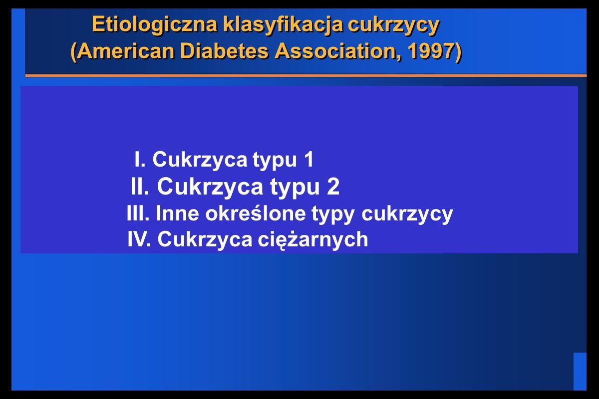 Etiologiczna klasyfikacja cukrzycy (American Diabetes Association, 1997) I. Cukrzyca typu 1 II. Cukrzyca typu 2 III. Inne określone typy cukrzycy IV.