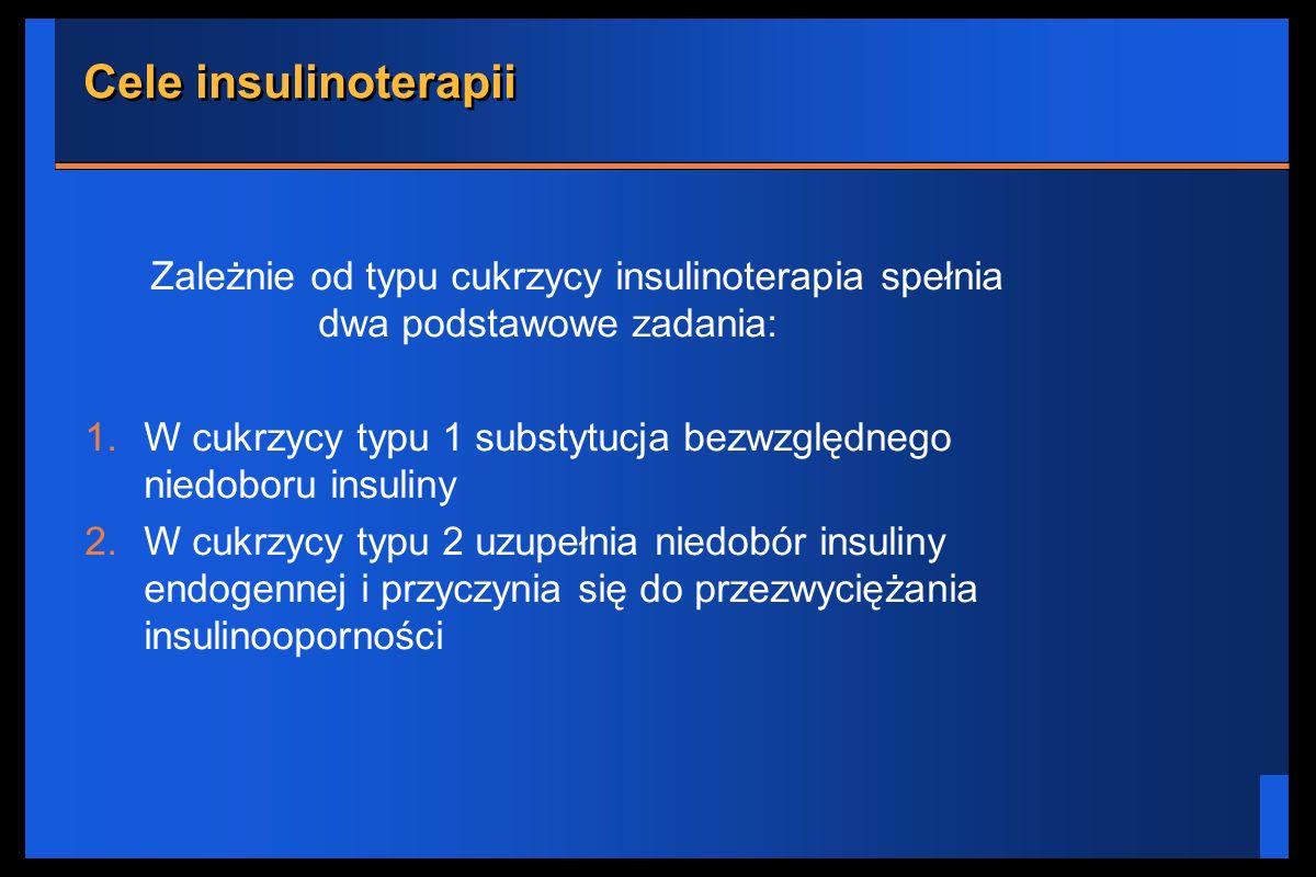 Cele insulinoterapii Zależnie od typu cukrzycy insulinoterapia spełnia dwa podstawowe zadania: 1.W cukrzycy typu 1 substytucja bezwzględnego niedoboru