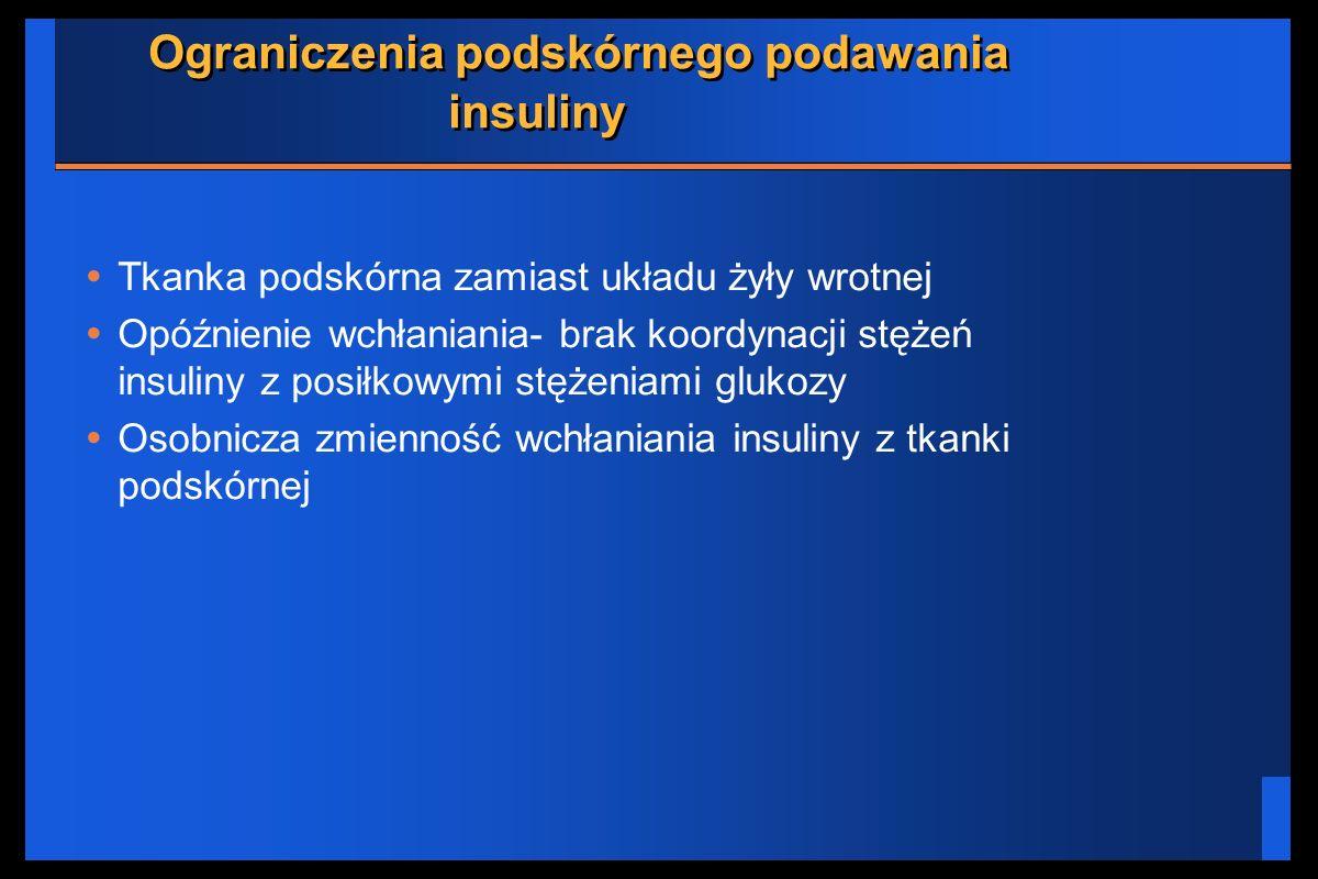 Ograniczenia podskórnego podawania insuliny Tkanka podskórna zamiast układu żyły wrotnej Opóźnienie wchłaniania- brak koordynacji stężeń insuliny z po