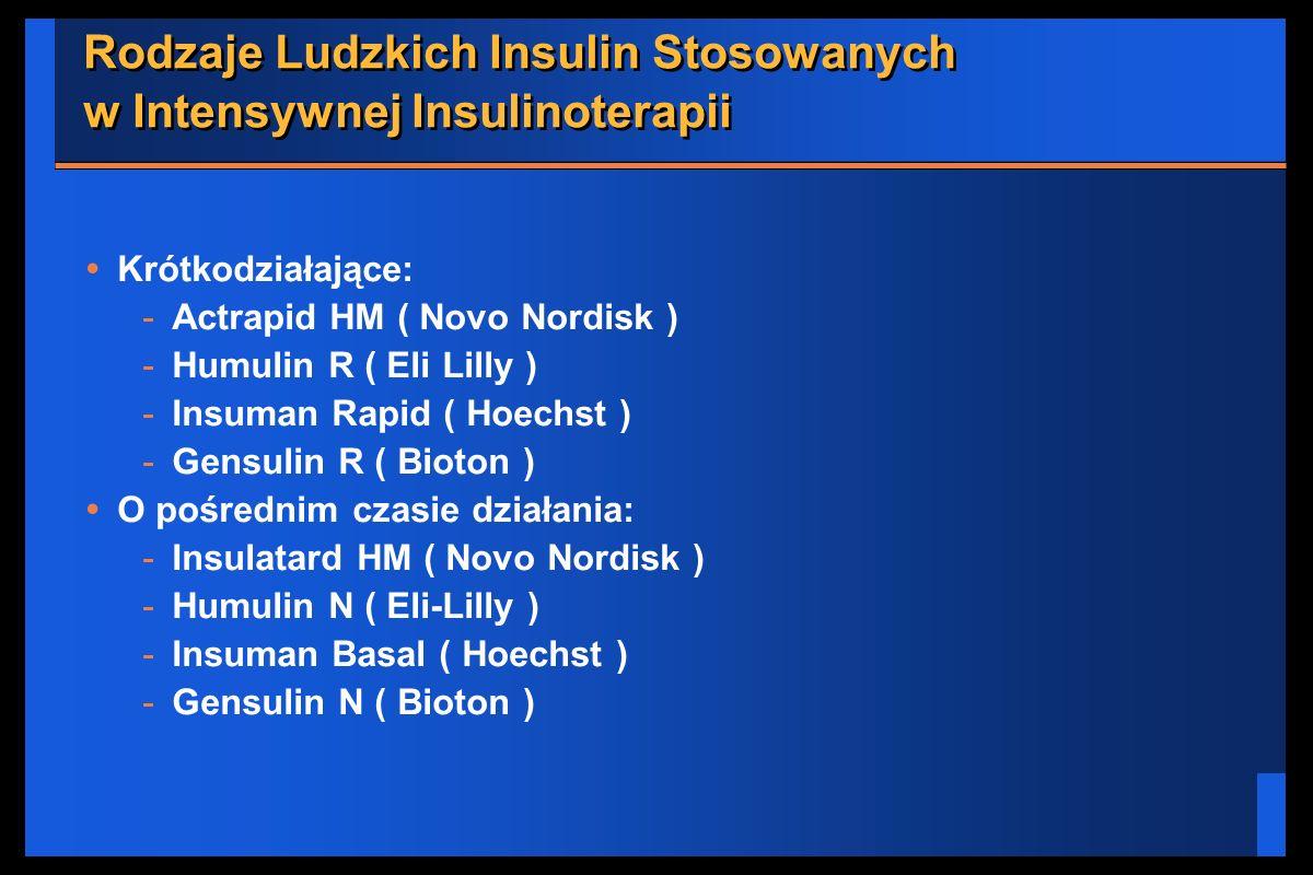 Rodzaje Ludzkich Insulin Stosowanych w Intensywnej Insulinoterapii Krótkodziałające: -Actrapid HM ( Novo Nordisk ) -Humulin R ( Eli Lilly ) -Insuman R