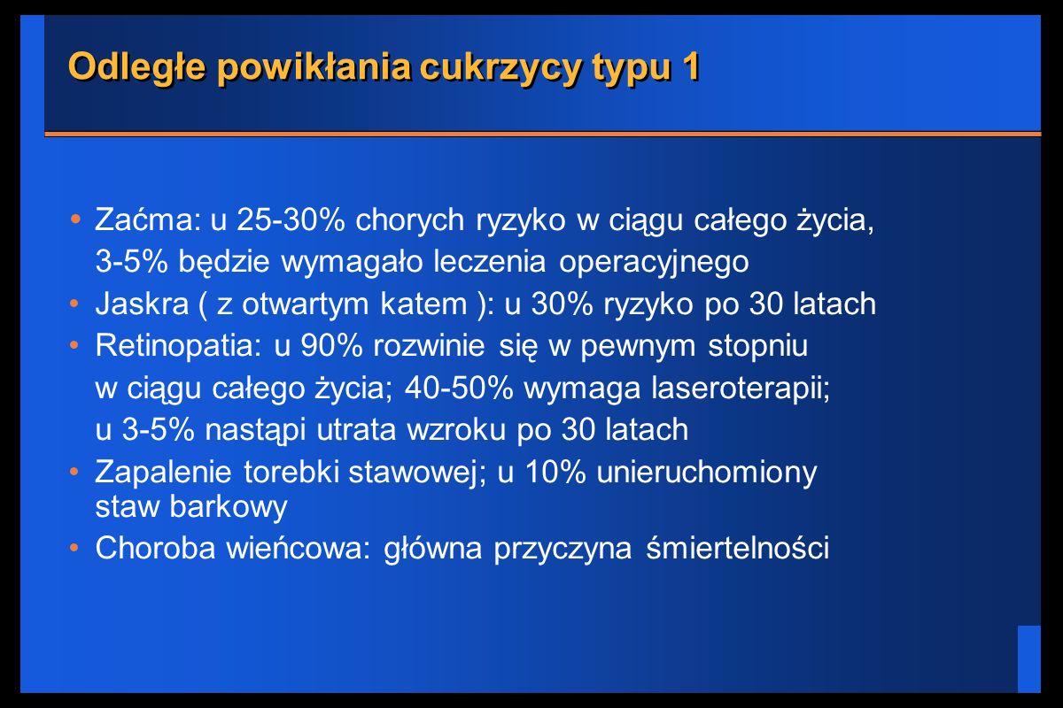 Odległe powikłania cukrzycy typu 1 Zaćma: u 25-30% chorych ryzyko w ciągu całego życia, 3-5% będzie wymagało leczenia operacyjnego Jaskra ( z otwartym