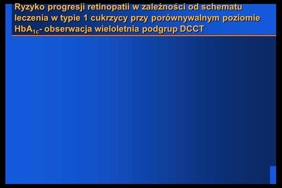 Ryzyko progresji retinopatii w zależności od schematu leczenia w typie 1 cukrzycy przy porównywalnym poziomie HbA 1c - obserwacja wieloletnia podgrup