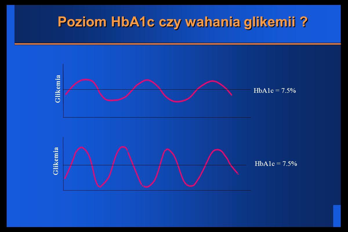 Poziom HbA1c czy wahania glikemii ? HbA1c = 7.5% Glikemia