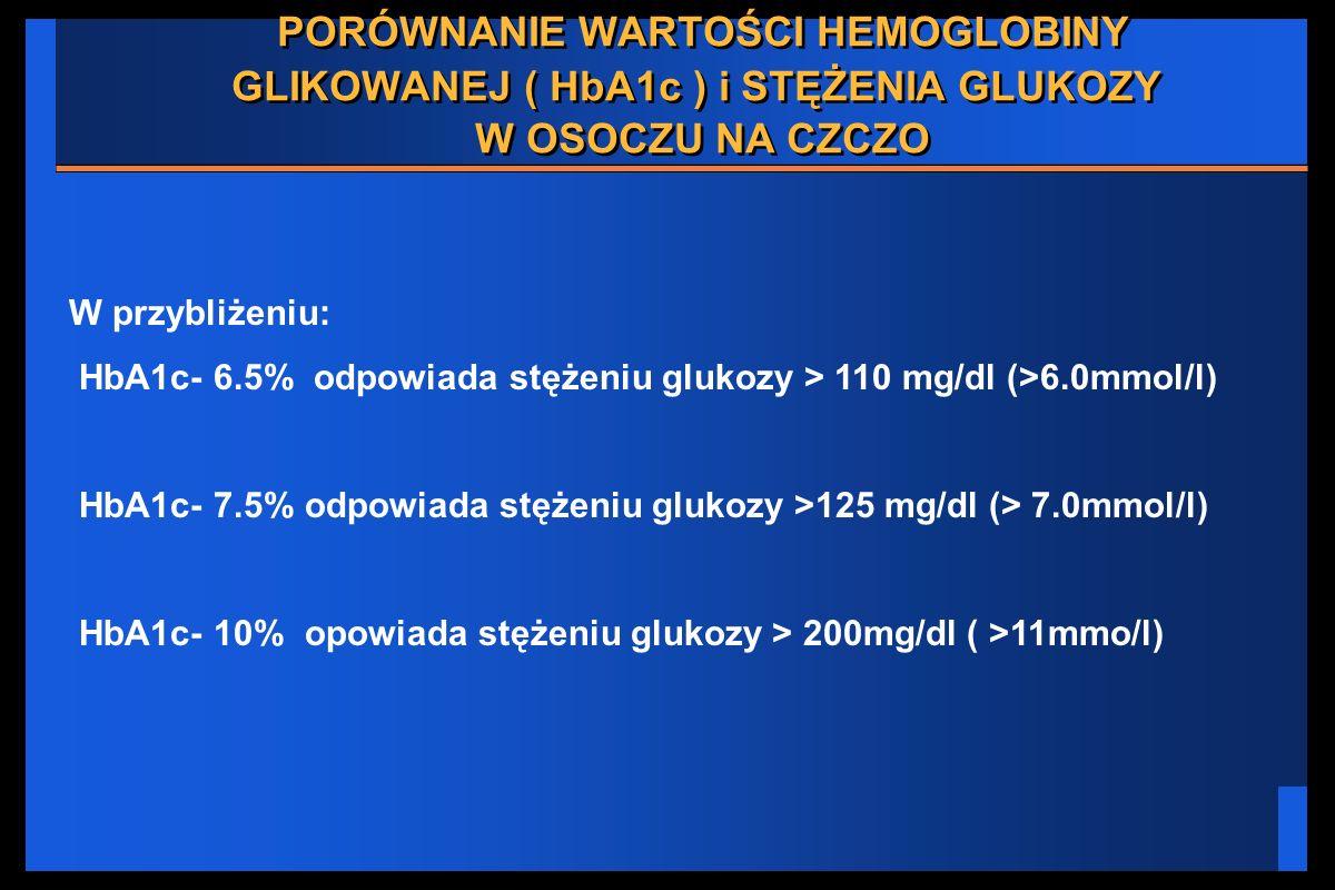 PORÓWNANIE WARTOŚCI HEMOGLOBINY GLIKOWANEJ ( HbA1c ) i STĘŻENIA GLUKOZY W OSOCZU NA CZCZO W przybliżeniu: HbA1c- 6.5% odpowiada stężeniu glukozy > 110
