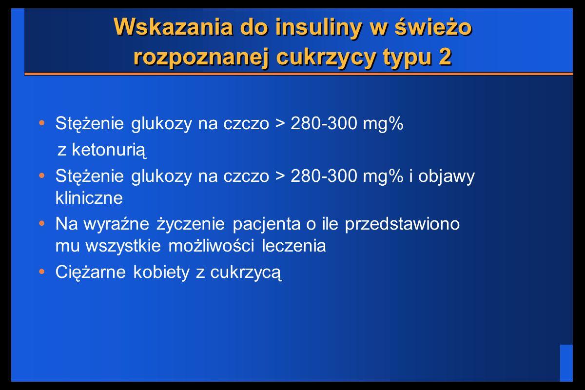 Wskazania do insuliny w świeżo rozpoznanej cukrzycy typu 2 Stężenie glukozy na czczo > 280-300 mg% z ketonurią Stężenie glukozy na czczo > 280-300 mg%
