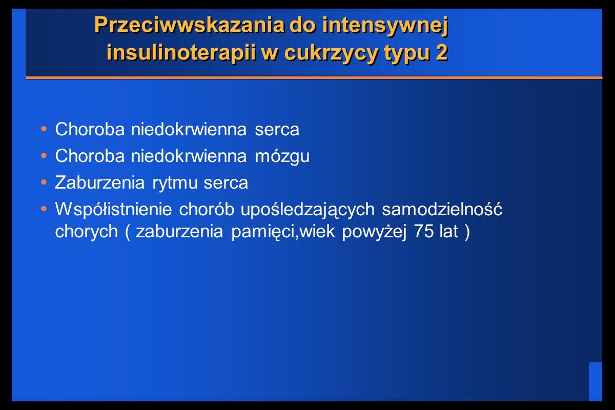 Przeciwwskazania do intensywnej insulinoterapii w cukrzycy typu 2 Choroba niedokrwienna serca Choroba niedokrwienna mózgu Zaburzenia rytmu serca Współ