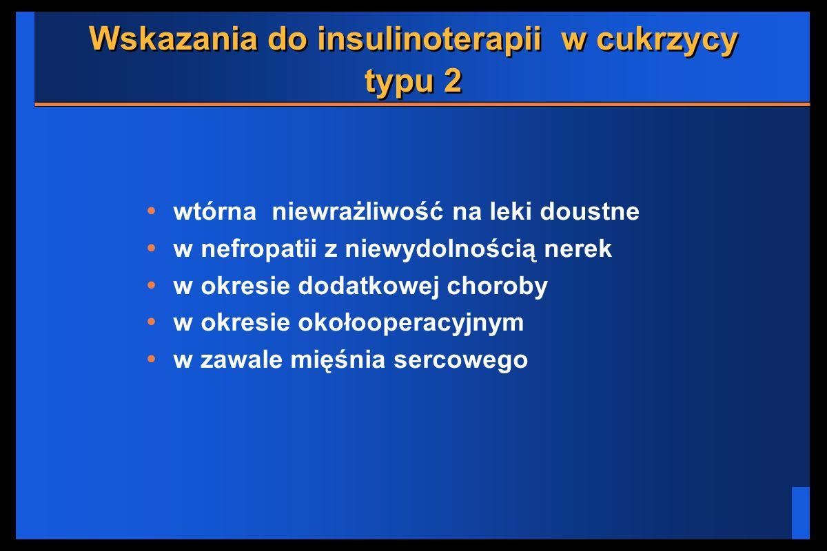 Wskazania do insulinoterapii w cukrzycy typu 2 wtórna niewrażliwość na leki doustne w nefropatii z niewydolnością nerek w okresie dodatkowej choroby w