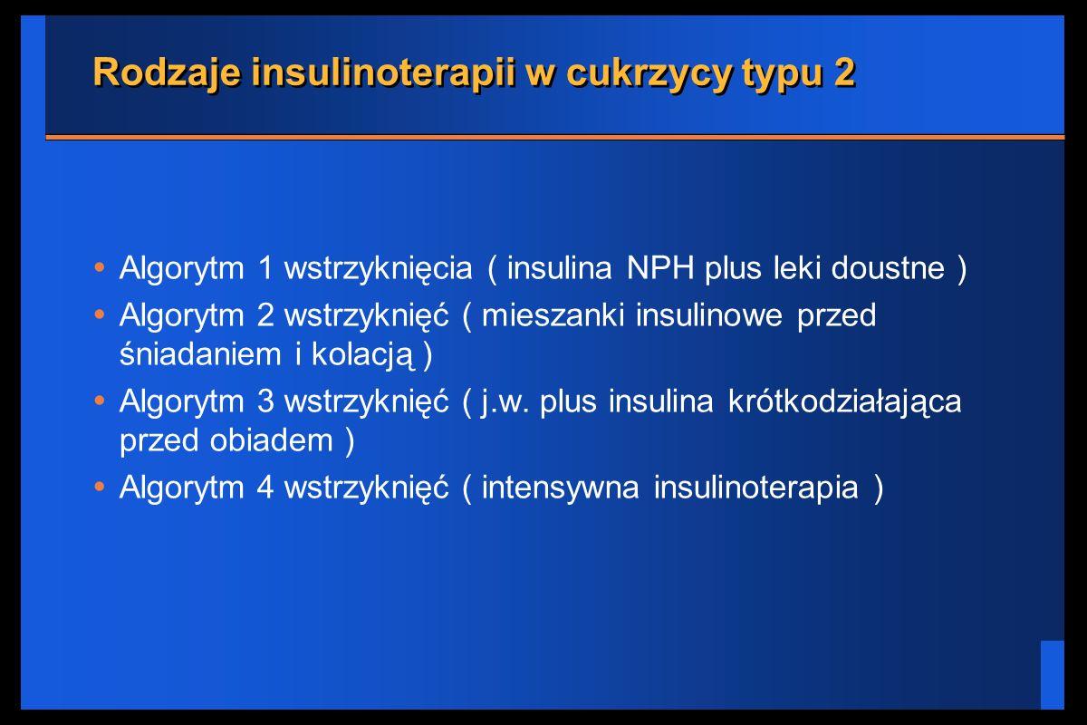 Rodzaje insulinoterapii w cukrzycy typu 2 Algorytm 1 wstrzyknięcia ( insulina NPH plus leki doustne ) Algorytm 2 wstrzyknięć ( mieszanki insulinowe pr