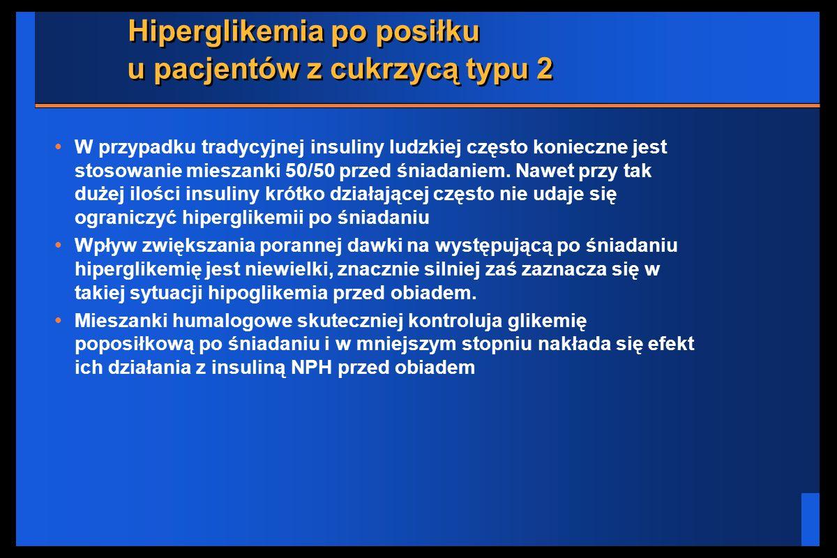 Hiperglikemia po posiłku u pacjentów z cukrzycą typu 2 W przypadku tradycyjnej insuliny ludzkiej często konieczne jest stosowanie mieszanki 50/50 prze