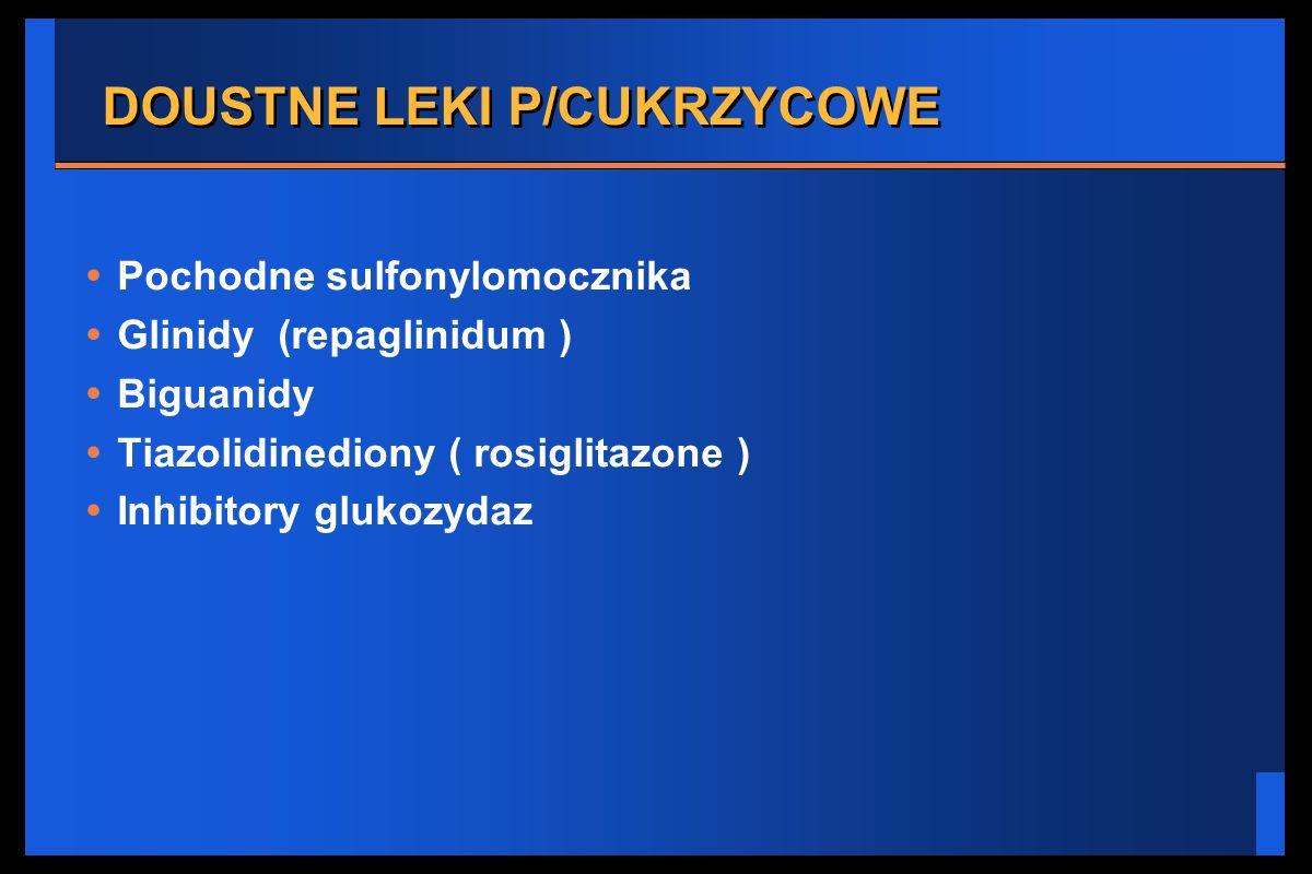 DOUSTNE LEKI P/CUKRZYCOWE Pochodne sulfonylomocznika Glinidy (repaglinidum ) Biguanidy Tiazolidinediony ( rosiglitazone ) Inhibitory glukozydaz
