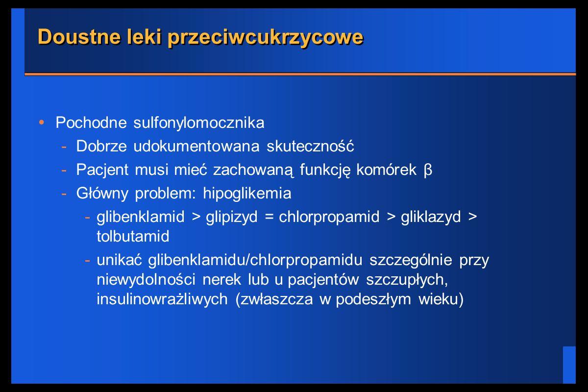 Doustne leki przeciwcukrzycowe Pochodne sulfonylomocznika -Dobrze udokumentowana skuteczność -Pacjent musi mieć zachowaną funkcję komórek β -Główny pr