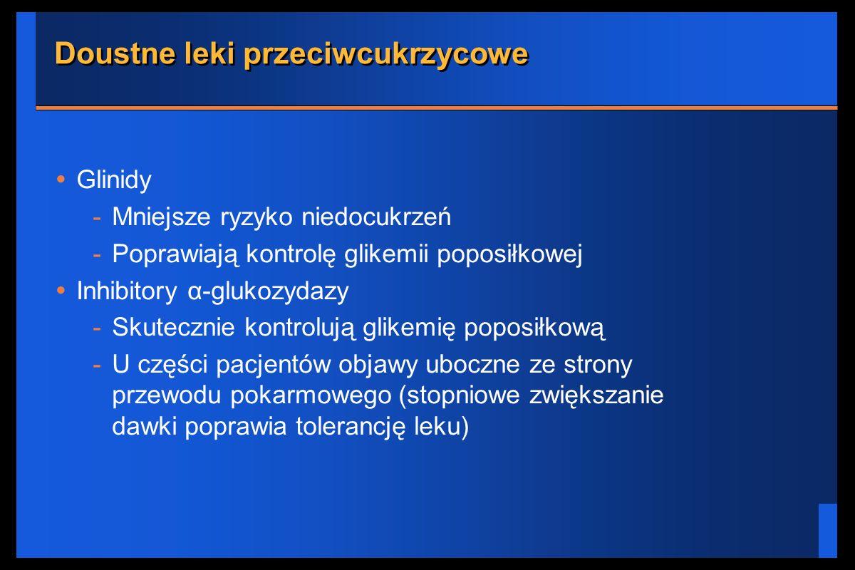 Doustne leki przeciwcukrzycowe Glinidy -Mniejsze ryzyko niedocukrzeń -Poprawiają kontrolę glikemii poposiłkowej Inhibitory α-glukozydazy -Skutecznie k