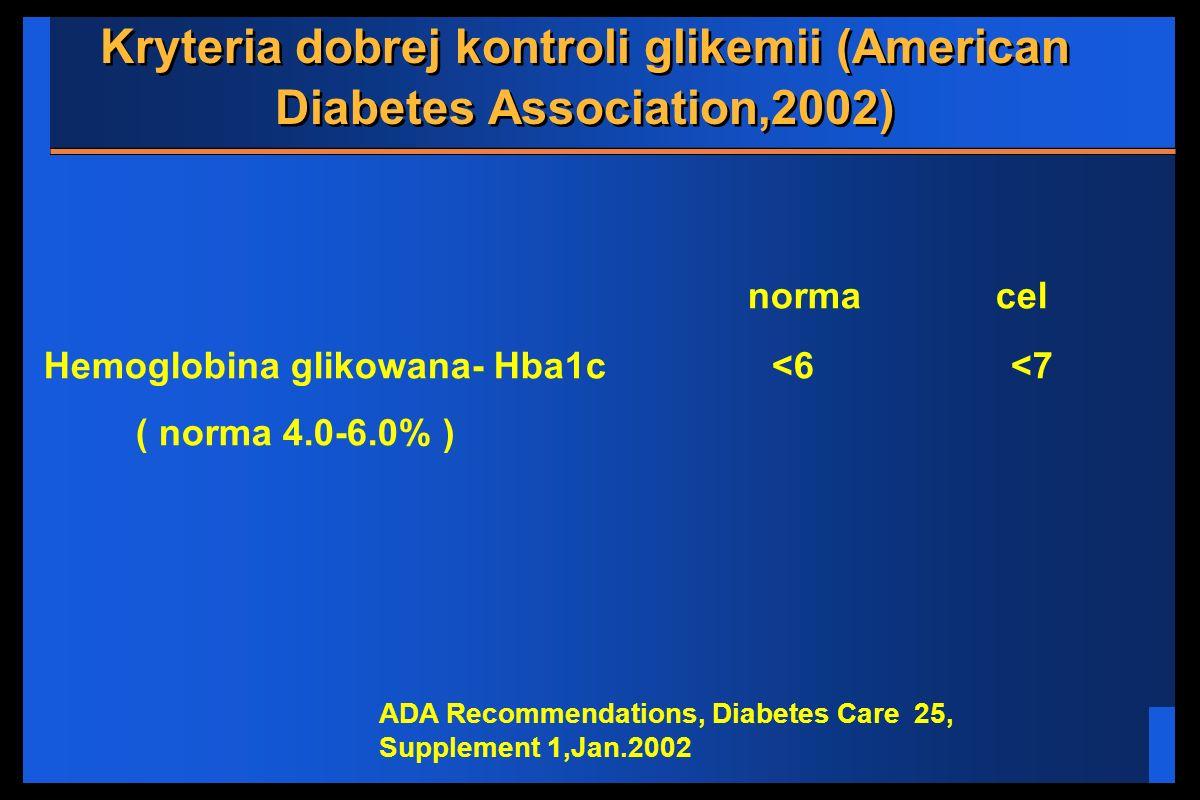 Kryteria dobrej kontroli glikemii (American Diabetes Association,2002) norma cel Hemoglobina glikowana- Hba1c <6 <7 ( norma 4.0-6.0% ) ADA Recommendat