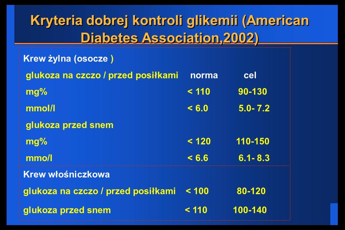 Kryteria dobrej kontroli glikemii (American Diabetes Association,2002) Krew żylna (osocze ) glukoza na czczo / przed posiłkami norma cel mg% < 110 90-