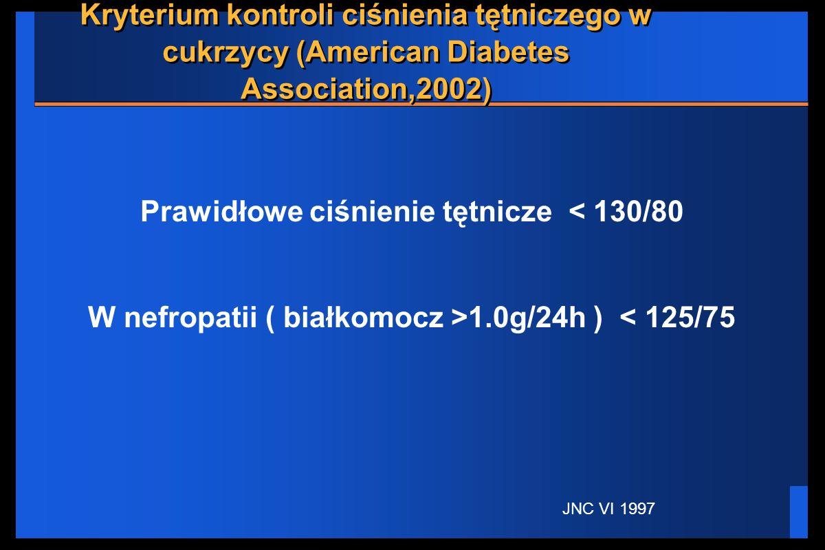 Kryterium kontroli ciśnienia tętniczego w cukrzycy (American Diabetes Association,2002) Prawidłowe ciśnienie tętnicze < 130/80 W nefropatii ( białkomo