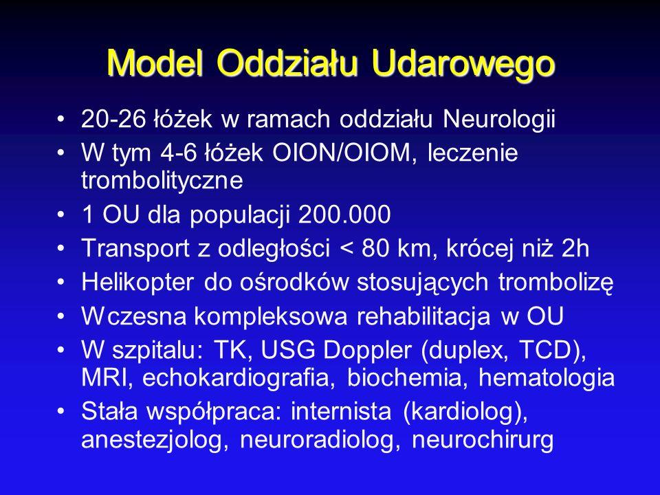 Model Oddziału Udarowego 20-26 łóżek w ramach oddziału Neurologii W tym 4-6 łóżek OION/OIOM, leczenie trombolityczne 1 OU dla populacji 200.000 Transp
