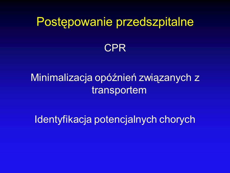 Postępowanie przedszpitalne CPR Minimalizacja opóźnień związanych z transportem Identyfikacja potencjalnych chorych
