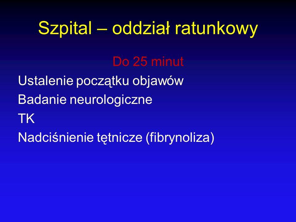 Szpital – oddział ratunkowy Do 25 minut Ustalenie początku objawów Badanie neurologiczne TK Nadciśnienie tętnicze (fibrynoliza)