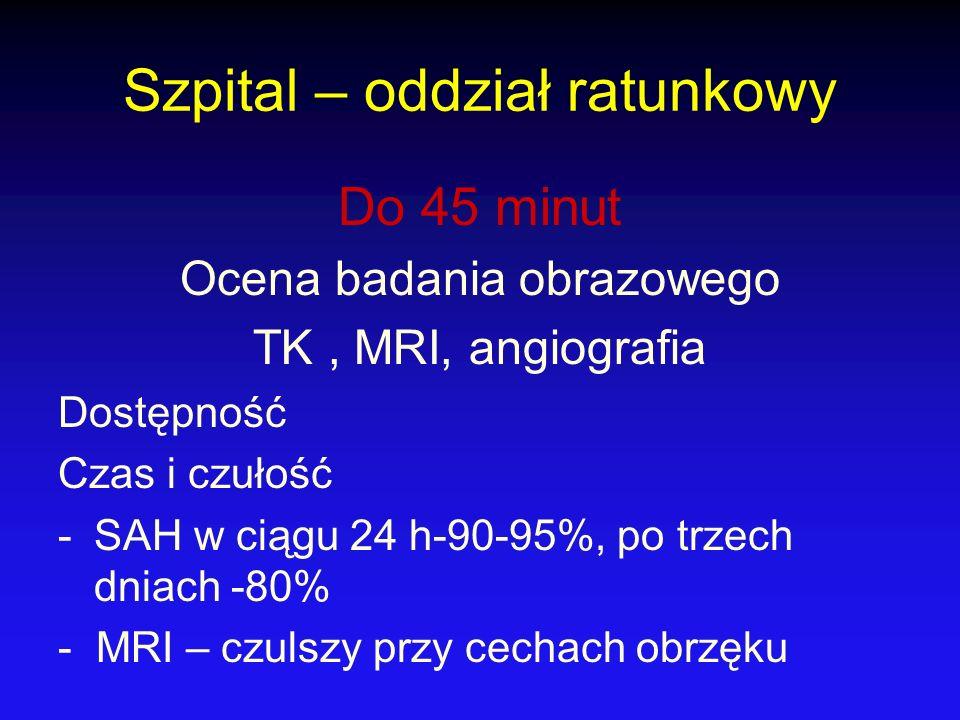Szpital – oddział ratunkowy Do 45 minut Ocena badania obrazowego TK, MRI, angiografia Dostępność Czas i czułość -SAH w ciągu 24 h-90-95%, po trzech dn