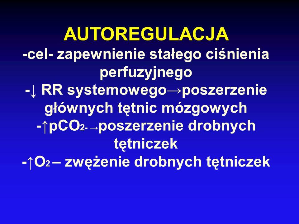 AUTOREGULACJA -cel- zapewnienie stałego ciśnienia perfuzyjnego - RR systemowegoposzerzenie głównych tętnic mózgowych -pCO 2- poszerzenie drobnych tętn