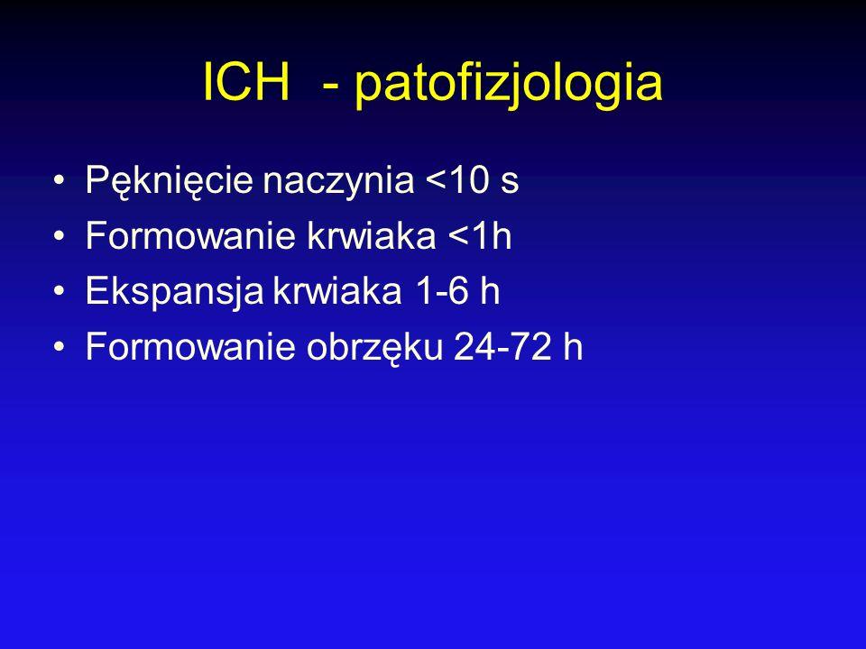 ICH - patofizjologia Pęknięcie naczynia <10 s Formowanie krwiaka <1h Ekspansja krwiaka 1-6 h Formowanie obrzęku 24-72 h