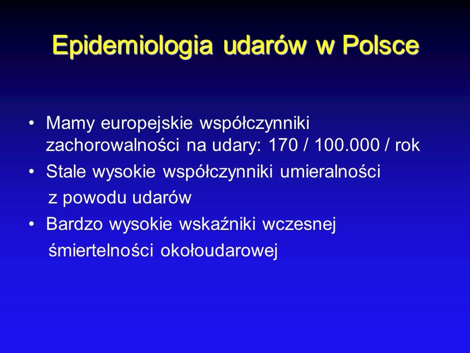Epidemiologia udarów w Polsce Mamy europejskie współczynniki zachorowalności na udary: 170 / 100.000 / rok Stale wysokie współczynniki umieralności z