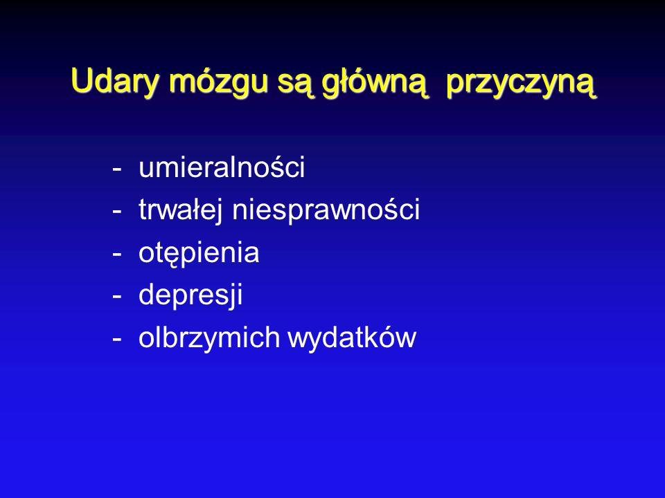 Udary mózgu są główną przyczyną - umieralności - trwałej niesprawności - otępienia - depresji - olbrzymich wydatków