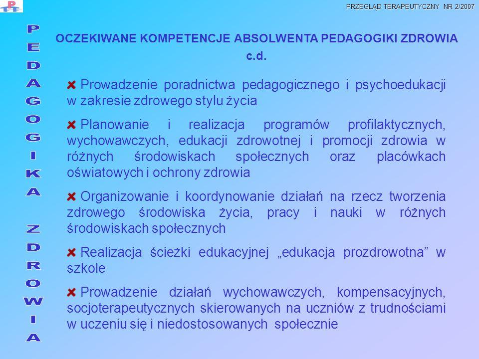 Prowadzenie poradnictwa pedagogicznego i psychoedukacji w zakresie zdrowego stylu życia Planowanie i realizacja programów profilaktycznych, wychowawcz