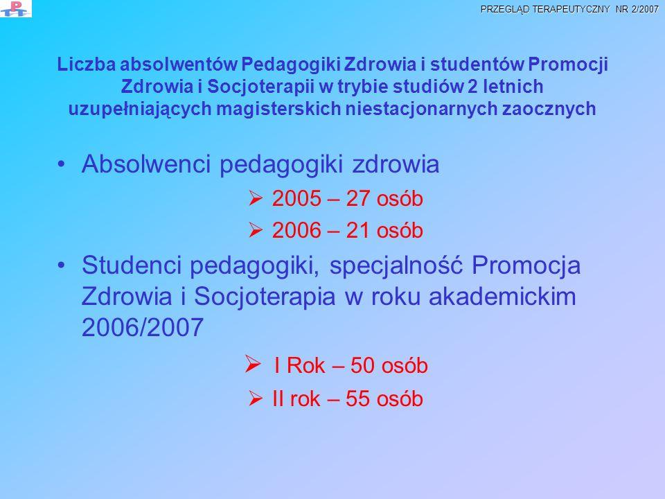 Liczba absolwentów Pedagogiki Zdrowia i studentów Promocji Zdrowia i Socjoterapii w trybie studiów 2 letnich uzupełniających magisterskich niestacjona