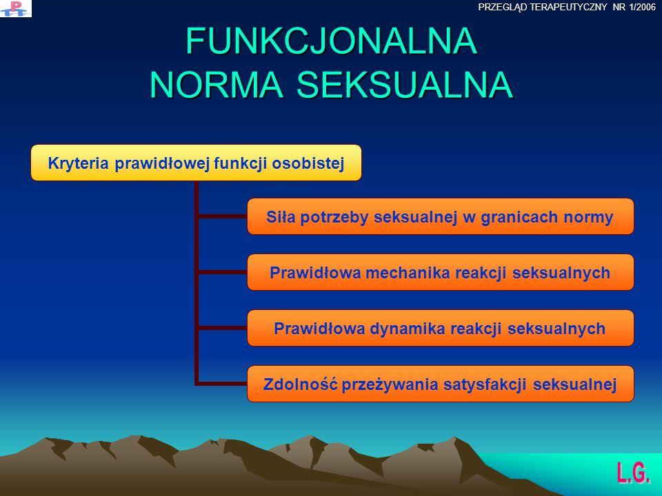 FUNKCJONALNA NORMA SEKSUALNA Kryteria prawidłowej funkcji osobistej Siła potrzeby seksualnej w granicach normy Prawidłowa mechanika reakcji seksualnych Prawidłowa dynamika reakcji seksualnych Zdolność przeżywania satysfakcji seksualnej PRZEGLĄD TERAPEUTYCZNY NR 1/2006