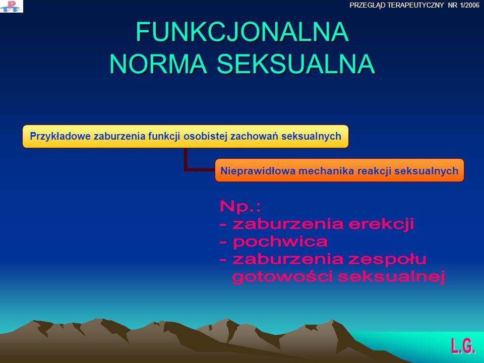 FUNKCJONALNA NORMA SEKSUALNA Przykładowe zaburzenia funkcji osobistej zachowań seksualnych Nieprawidłowa mechanika reakcji seksualnych PRZEGLĄD TERAPEUTYCZNY NR 1/2006
