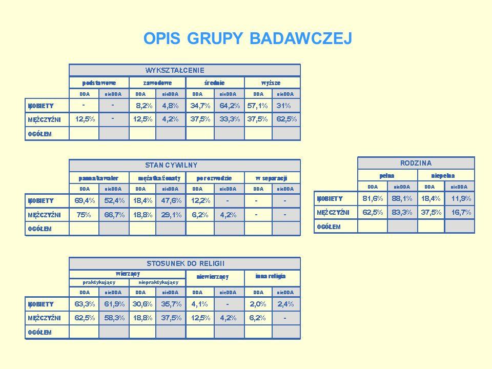 OPIS GRUPY BADAWCZEJ