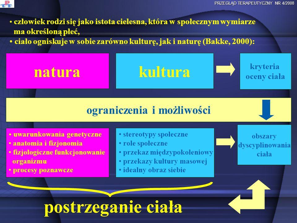 naturakultura uwarunkowania genetyczne anatomia i fizjonomia fizjologiczne funkcjonowanie organizmu procesy poznawcze ograniczenia i możliwości stereo