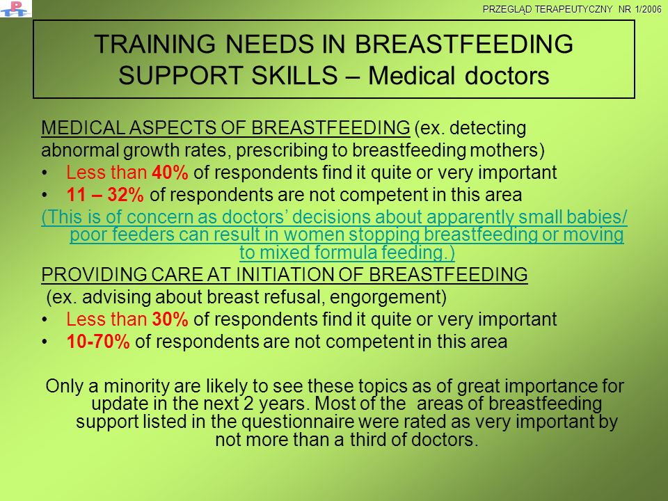 TRAINING NEEDS IN BREASTFEEDING SUPPORT SKILLS – Medical doctors MEDICAL ASPECTS OF BREASTFEEDING (ex. detecting abnormal growth rates, prescribing to