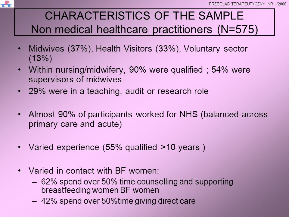 CHARACTERISTICS OF THE SAMPLE Non medical healthcare practitioners (N=575) Midwives (37%), Health Visitors (33%), Voluntary sector (13%) Within nursin