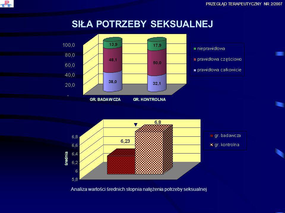 SIŁA POTRZEBY SEKSUALNEJ Analiza wartości średnich stopnia natężenia potrzeby seksualnej PRZEGLĄD TERAPEUTYCZNY NR 2/2007