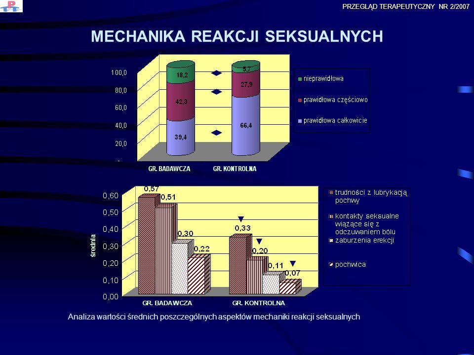 MECHANIKA REAKCJI SEKSUALNYCH Analiza wartości średnich poszczególnych aspektów mechaniki reakcji seksualnych PRZEGLĄD TERAPEUTYCZNY NR 2/2007