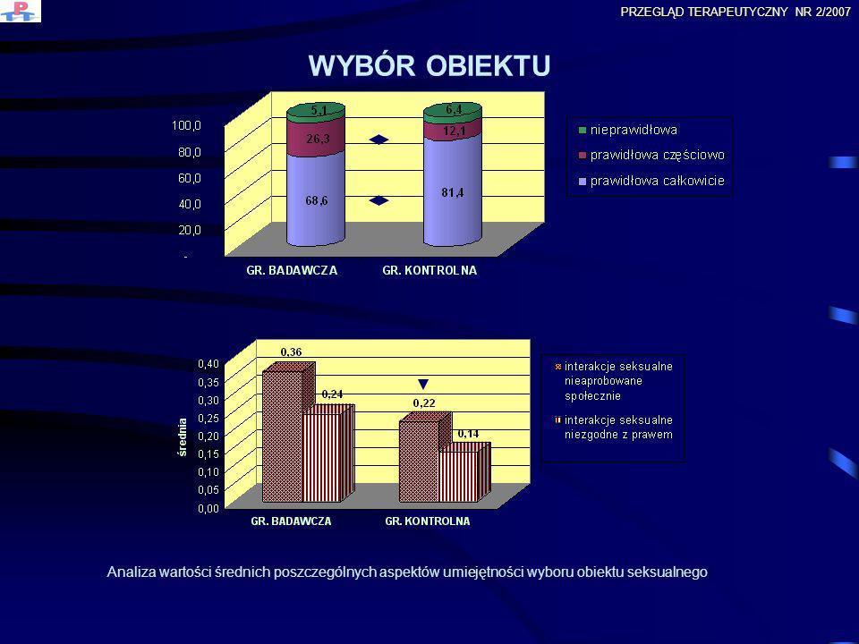 WYBÓR OBIEKTU Analiza wartości średnich poszczególnych aspektów umiejętności wyboru obiektu seksualnego PRZEGLĄD TERAPEUTYCZNY NR 2/2007