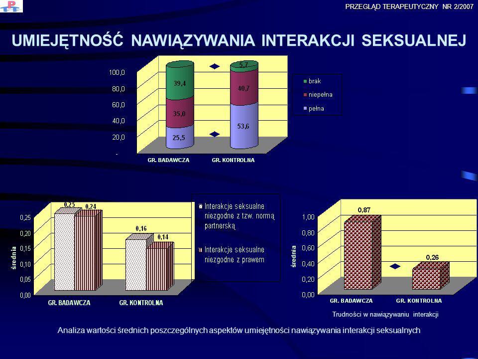 UMIEJĘTNOŚĆ NAWIĄZYWANIA INTERAKCJI SEKSUALNEJ Analiza wartości średnich poszczególnych aspektów umiejętności nawiązywania interakcji seksualnych Trud