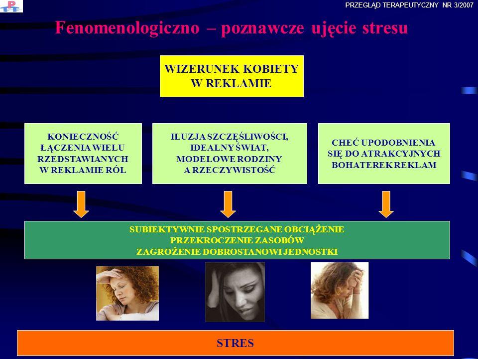 Fenomenologiczno – poznawcze ujęcie stresu WIZERUNEK KOBIETY W REKLAMIE KONIECZNOŚĆ ŁĄCZENIA WIELU RZEDSTAWIANYCH W REKLAMIE RÓL STRES ILUZJA SZCZĘŚLI