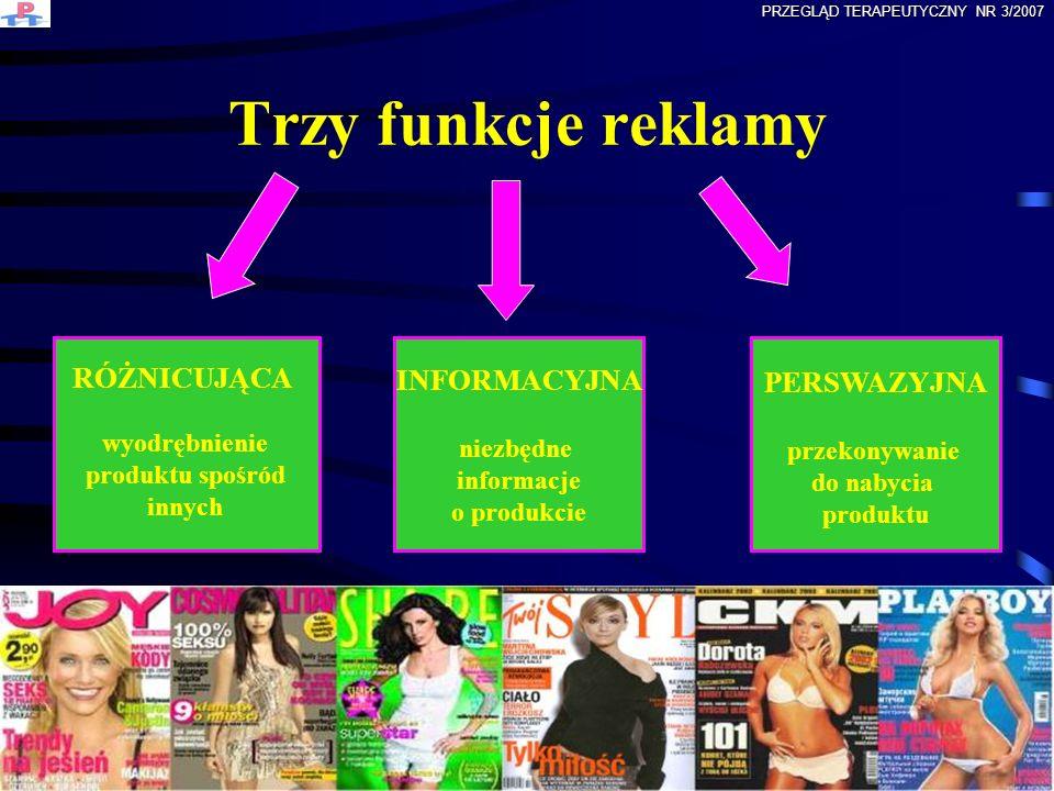 Trzy funkcje reklamy RÓŻNICUJĄCA wyodrębnienie produktu spośród innych INFORMACYJNA niezbędne informacje o produkcie PERSWAZYJNA przekonywanie do naby