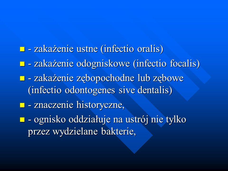 - zakażenie ustne (infectio oralis) - zakażenie ustne (infectio oralis) - zakażenie odogniskowe (infectio focalis) - zakażenie odogniskowe (infectio f