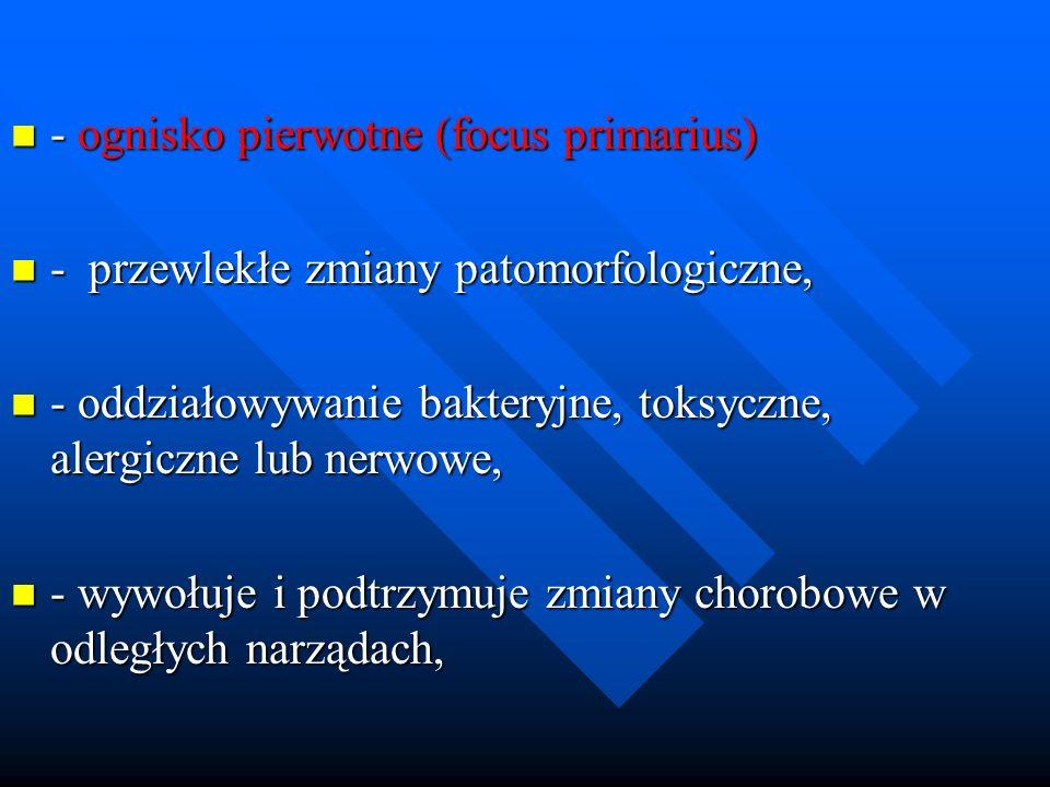 - ognisko pierwotne (focus primarius) - ognisko pierwotne (focus primarius) - przewlekłe zmiany patomorfologiczne, - przewlekłe zmiany patomorfologicz