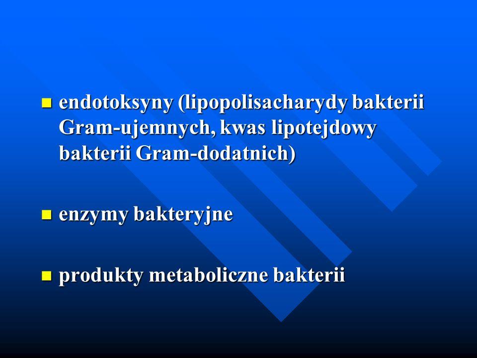 endotoksyny (lipopolisacharydy bakterii Gram-ujemnych, kwas lipotejdowy bakterii Gram-dodatnich) endotoksyny (lipopolisacharydy bakterii Gram-ujemnych