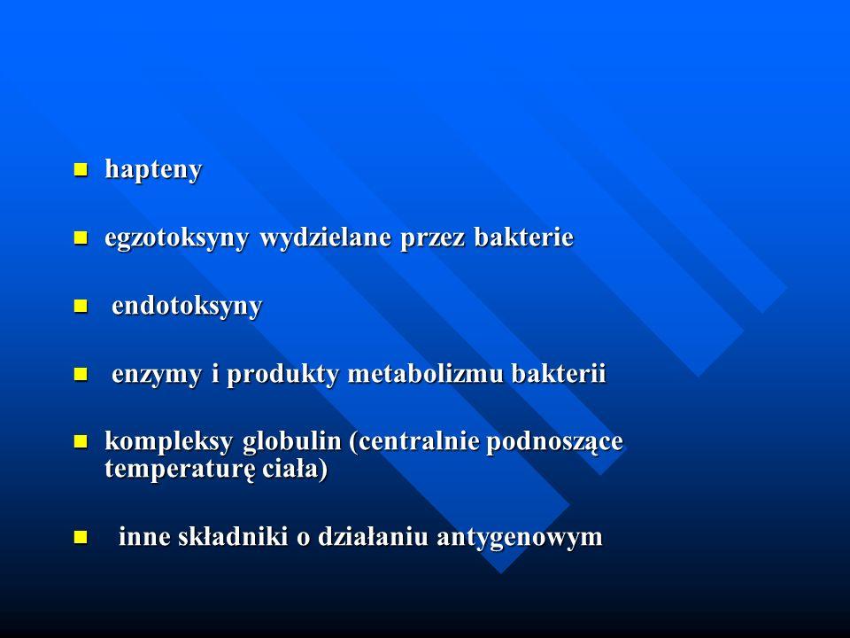 hapteny hapteny egzotoksyny wydzielane przez bakterie egzotoksyny wydzielane przez bakterie endotoksyny endotoksyny enzymy i produkty metabolizmu bakt