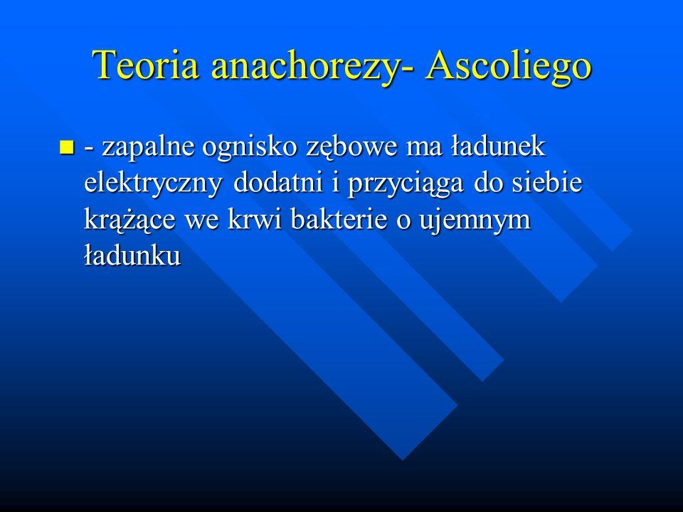 Teoria anachorezy- Ascoliego - zapalne ognisko zębowe ma ładunek elektryczny dodatni i przyciąga do siebie krążące we krwi bakterie o ujemnym ładunku