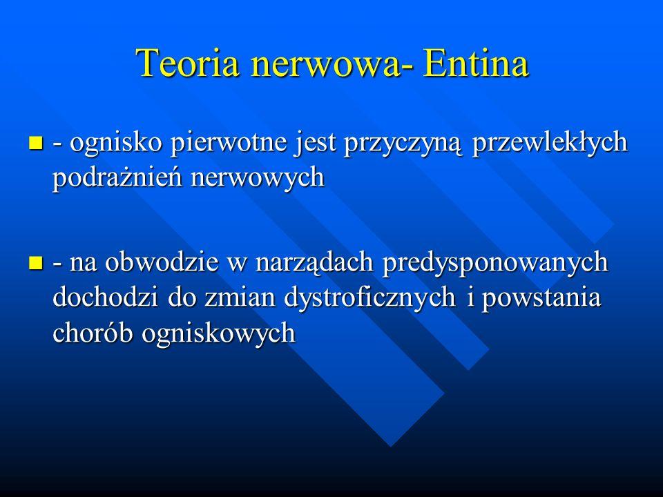 Teoria nerwowa- Entina - ognisko pierwotne jest przyczyną przewlekłych podrażnień nerwowych - ognisko pierwotne jest przyczyną przewlekłych podrażnień
